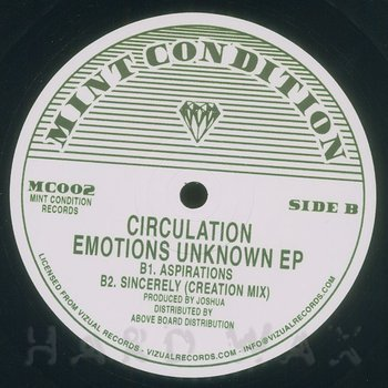 Cover art - Circulation: Emotions Unknown