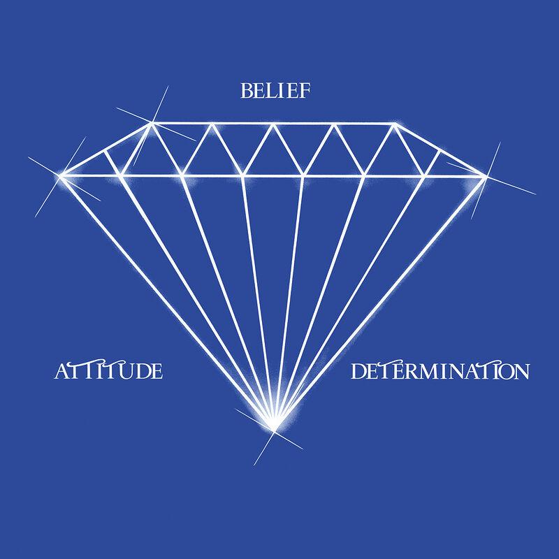 Cover art - Martin L. Dumas, Jr.: Attitude, Belief & Determination
